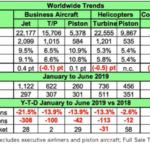 Сделки на вторичном рынке уменьшаются